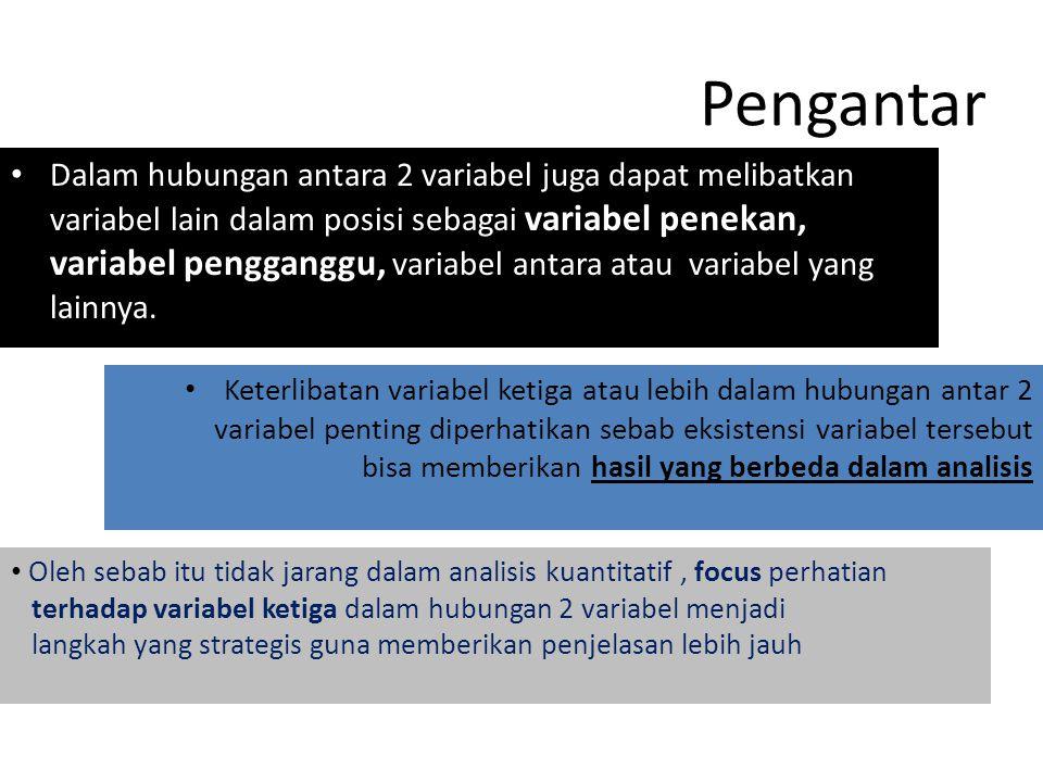 Pengantar Dalam hubungan antara 2 variabel juga dapat melibatkan variabel lain dalam posisi sebagai variabel penekan, variabel pengganggu, variabel antara atau variabel yang lainnya.