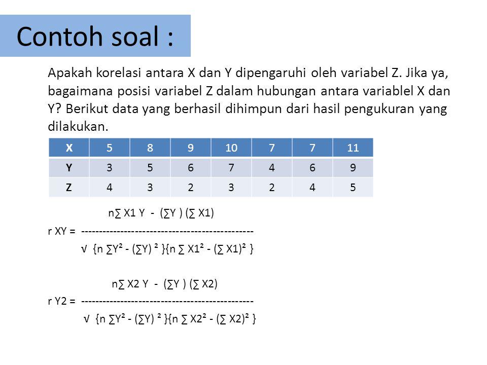 Contoh soal : Apakah korelasi antara X dan Y dipengaruhi oleh variabel Z.