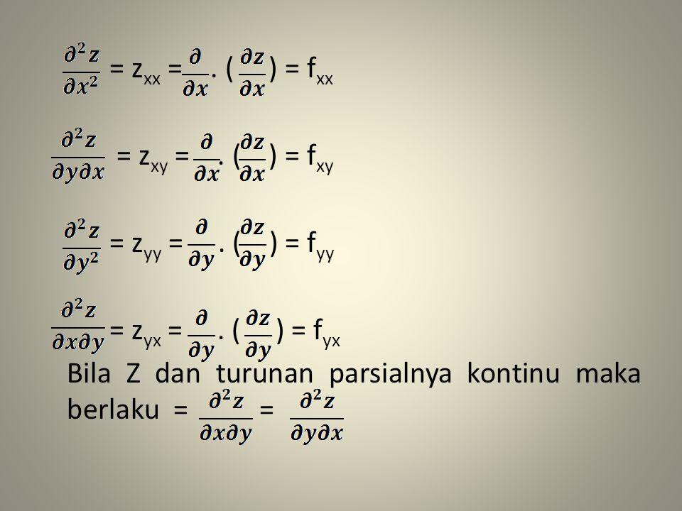 = z xx =. ( ) = f xx = z xy =. ( ) = f xy = z yy =. ( ) = f yy = z yx =. ( ) = f yx Bila Z dan turunan parsialnya kontinu maka berlaku = =