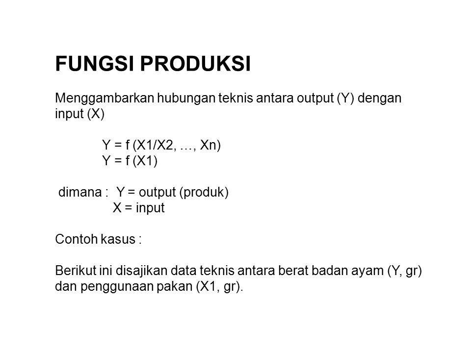 FUNGSI PRODUKSI Menggambarkan hubungan teknis antara output (Y) dengan input (X) Y = f (X1/X2, …, Xn) Y = f (X1) dimana : Y = output (produk) X = input Contoh kasus : Berikut ini disajikan data teknis antara berat badan ayam (Y, gr) dan penggunaan pakan (X1, gr).