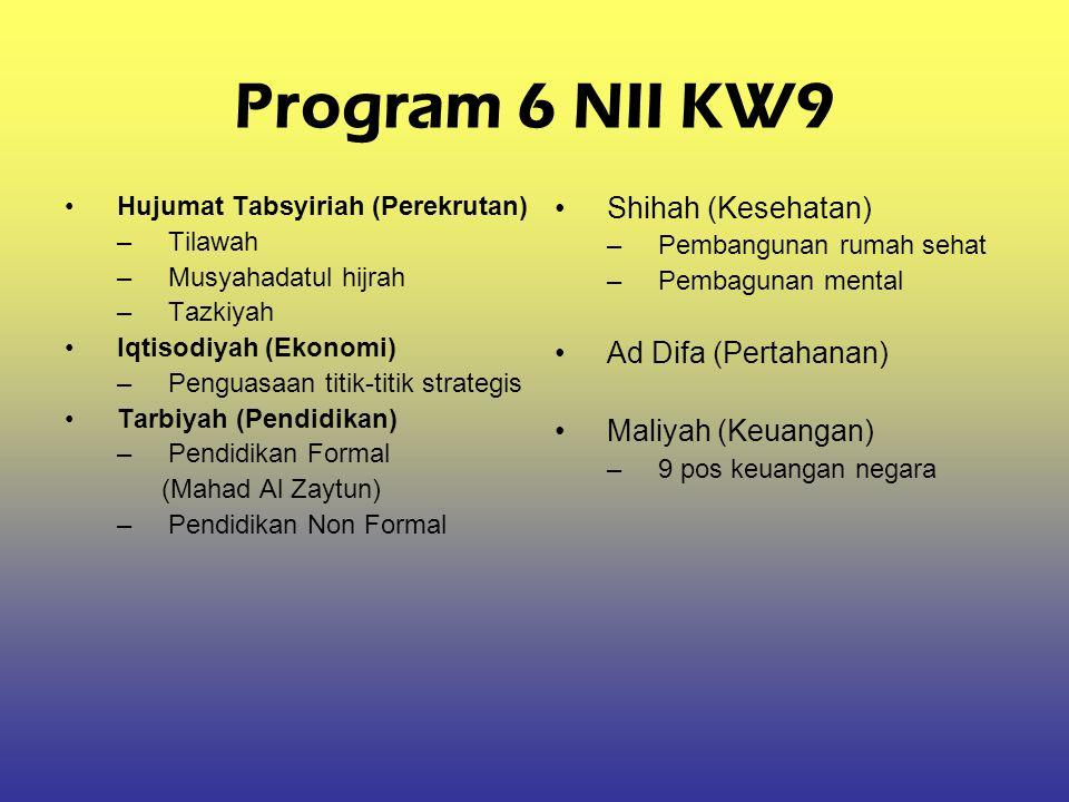Program 6 NII KW9 Hujumat Tabsyiriah (Perekrutan) –Tilawah –Musyahadatul hijrah –Tazkiyah Iqtisodiyah (Ekonomi) –Penguasaan titik-titik strategis Tarb