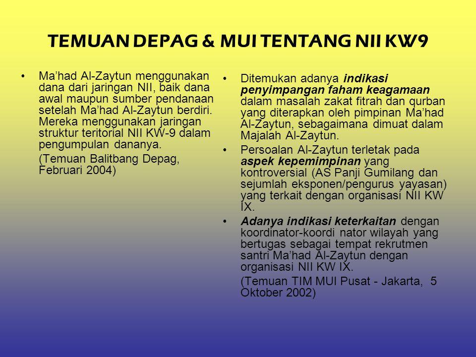 TEMUAN DEPAG & MUI TENTANG NII KW9 Ma'had Al-Zaytun menggunakan dana dari jaringan NII, baik dana awal maupun sumber pendanaan setelah Ma'had Al-Zaytu