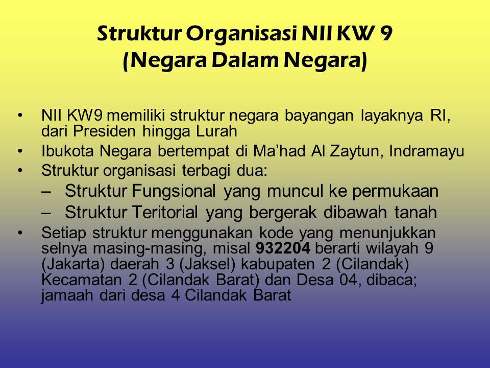 Struktur Organisasi NII KW 9 (Negara Dalam Negara) NII KW9 memiliki struktur negara bayangan layaknya RI, dari Presiden hingga Lurah Ibukota Negara be