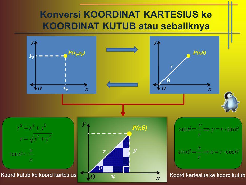 Konversi KOORDINAT KARTESIUS ke KOORDINAT KUTUB atau sebaliknya O y x P(x p,y p ) xpxp ypyp O y x P(r,θ) r θ O y x x y r θ Koord kutub ke koord kartes
