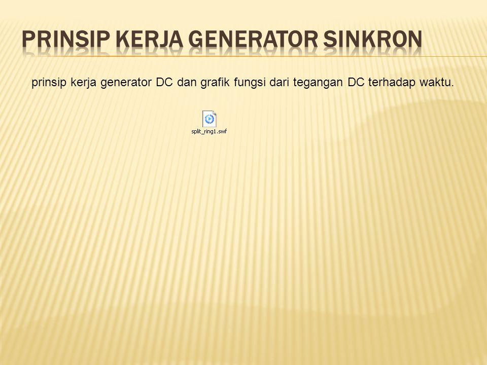 prinsip kerja generator DC dan grafik fungsi dari tegangan DC terhadap waktu.