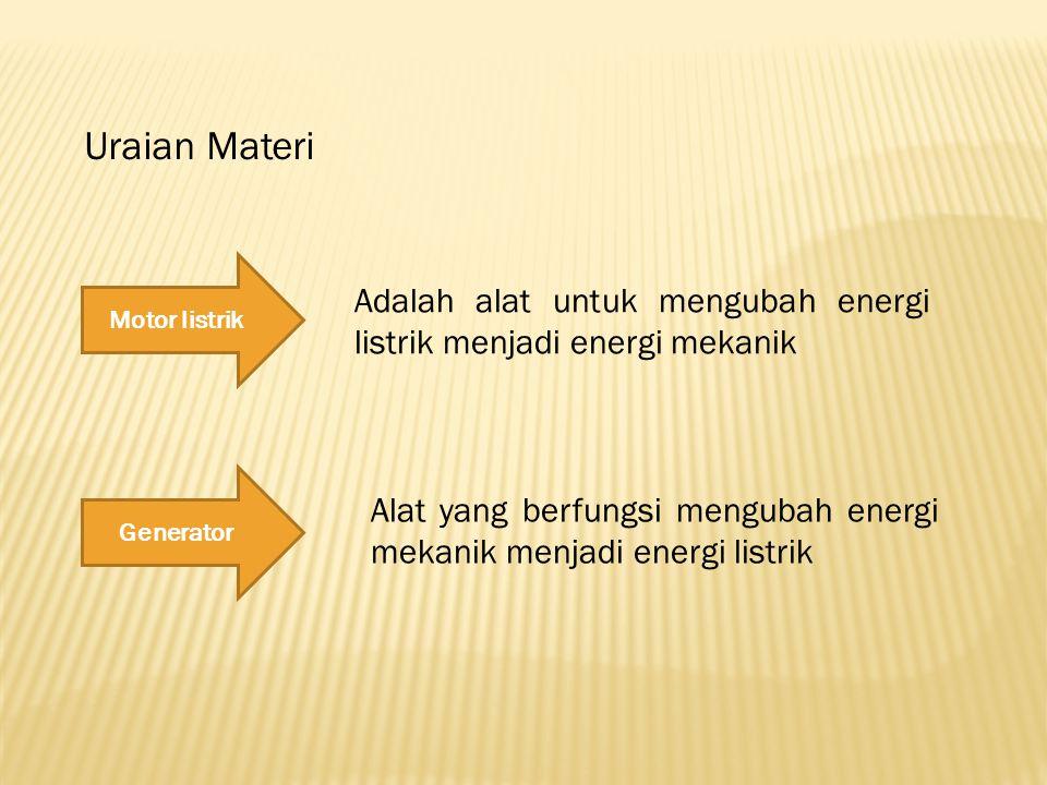 Adalah alat untuk mengubah energi listrik menjadi energi mekanik Motor listrik Generator Alat yang berfungsi mengubah energi mekanik menjadi energi li