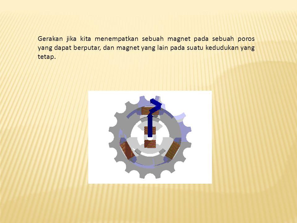 Jumlah putaran rotornya sama dengan jumlah putaran medan magnet pada stator Generator sinkron Kecepatan sinkron Dihasilkan dari kecepatan putar rotor dengan kutub-kutub magnet yang berputar dengan kecepatan yang sama dengan medan putar pada stator.