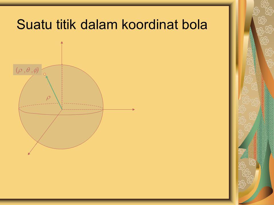 Suatu titik dalam koordinat bola ( , ,  ) 