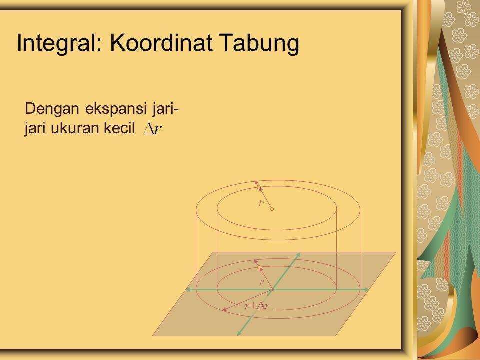 Integral: Koordinat Tabung Dengan ekspansi jari- jari ukuran kecil r r+  r r