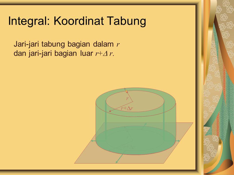 Integral: Koordinat Tabung r+  r r Jari-jari tabung bagian dalam r dan jari-jari bagian luar r+  r. r r+  r