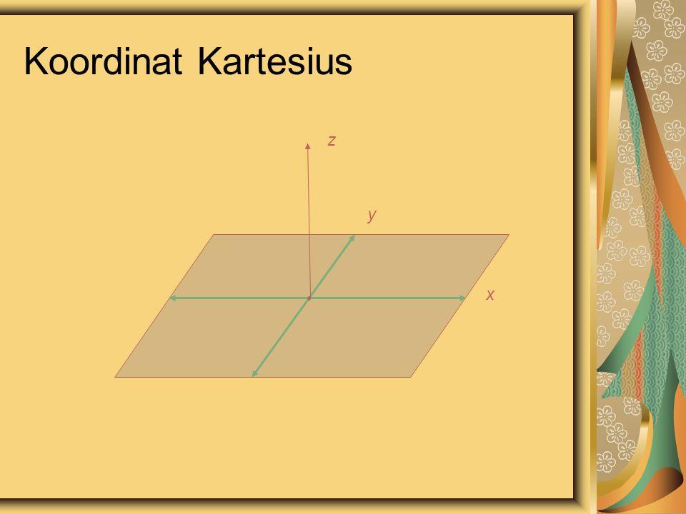 Koordinat tabung hanya dengan menambahkan sumbu-z pada koordinat polar (r,  ).  r