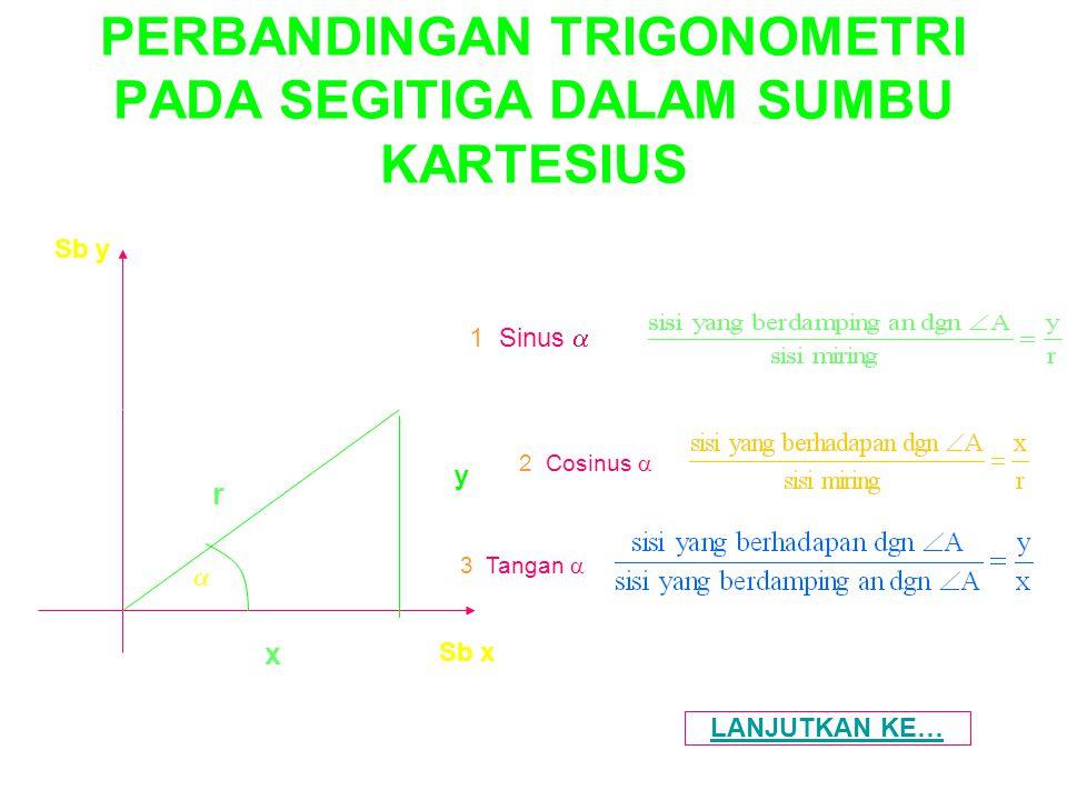 PERBANDINGAN TRIGONOMETRI PADA SEGITIGA DALAM SUMBU KARTESIUS Sb y Sb x y r x 1. Sinus  = 2. Cosinus  = 3. Tangan  = LANJUTKAN KE… 