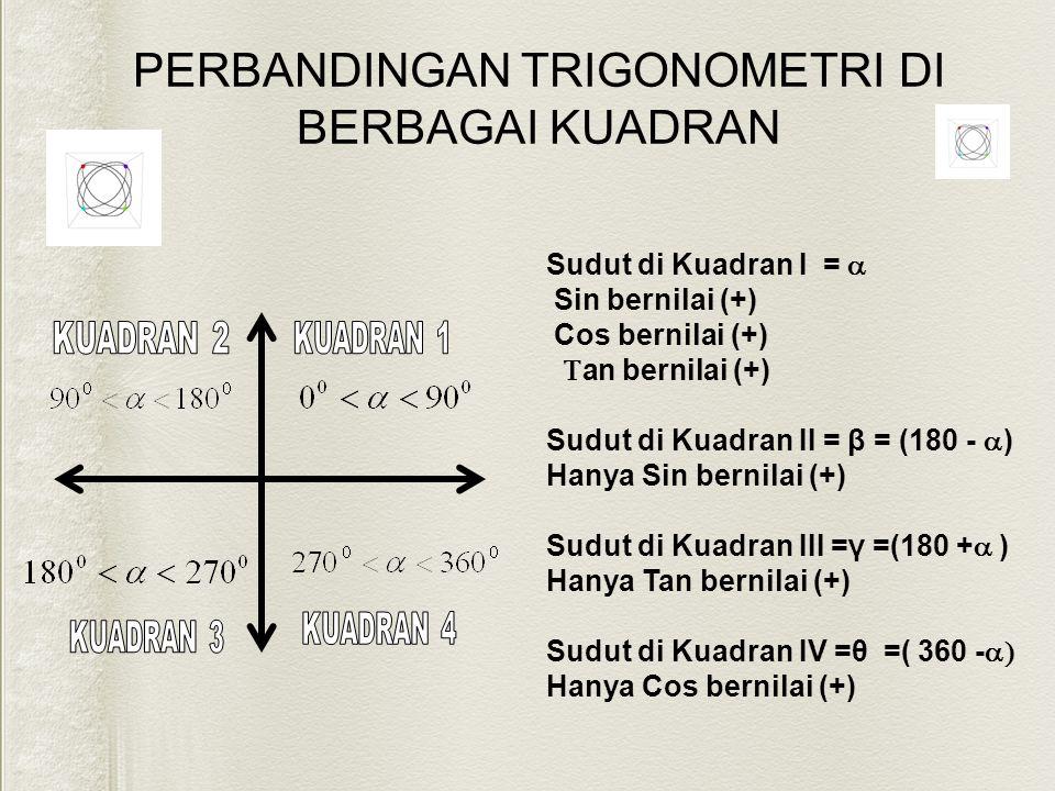 PERBANDINGAN TRIGONOMETRI DI BERBAGAI KUADRAN Sudut di Kuadran I =   Sin bernilai (+) Cos bernilai (+)  an  bernilai (+)  Sudut di Kuadran II =