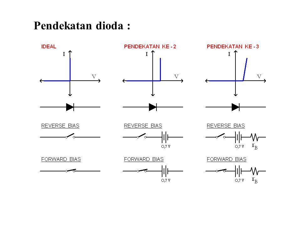 Keadaan sambungan semikonduktor P-N terbuka Besarnya potensial penghalang ini untuk Ge ˜ 0,3 V untuk Si ˜ 0,7 V pada suhu kamar 1.