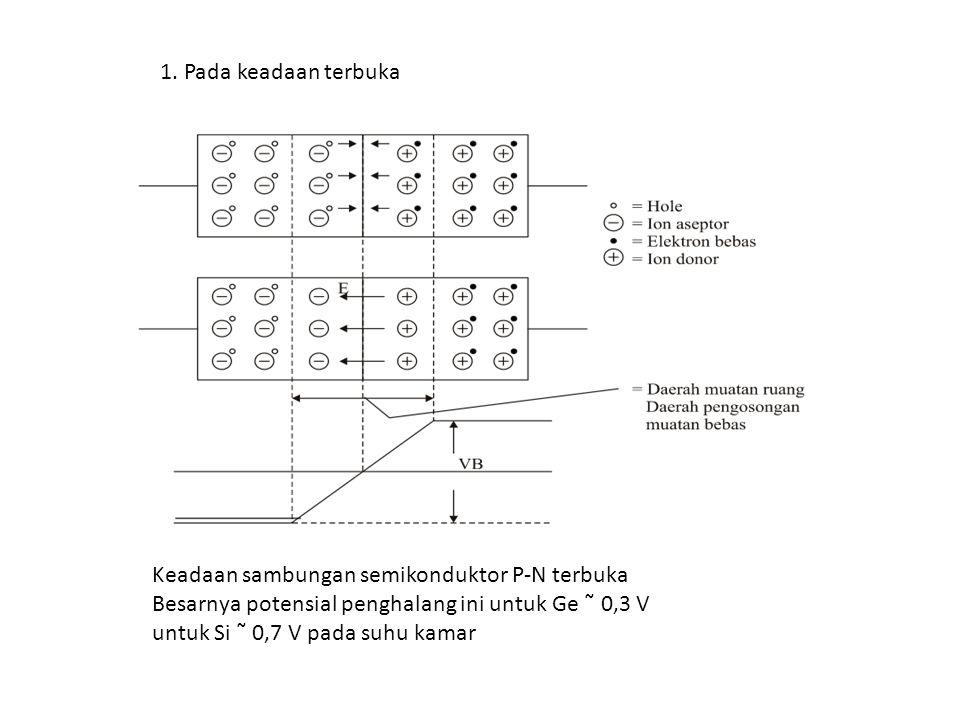 Keadaan sambungan semikonduktor P-N terbuka Besarnya potensial penghalang ini untuk Ge ˜ 0,3 V untuk Si ˜ 0,7 V pada suhu kamar 1. Pada keadaan terbuk