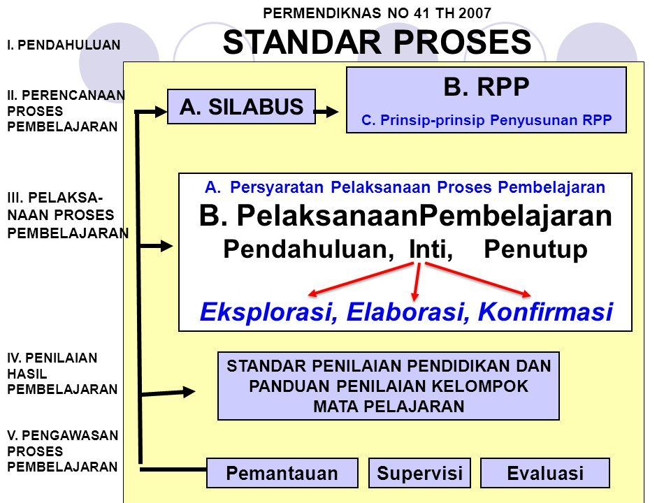 5 PERMENDIKNAS NO 41 TH 2007 STANDAR PROSES II. PERENCANAAN PROSES PEMBELAJARAN III. PELAKSA- NAAN PROSES PEMBELAJARAN IV. PENILAIAN HASIL PEMBELAJARA