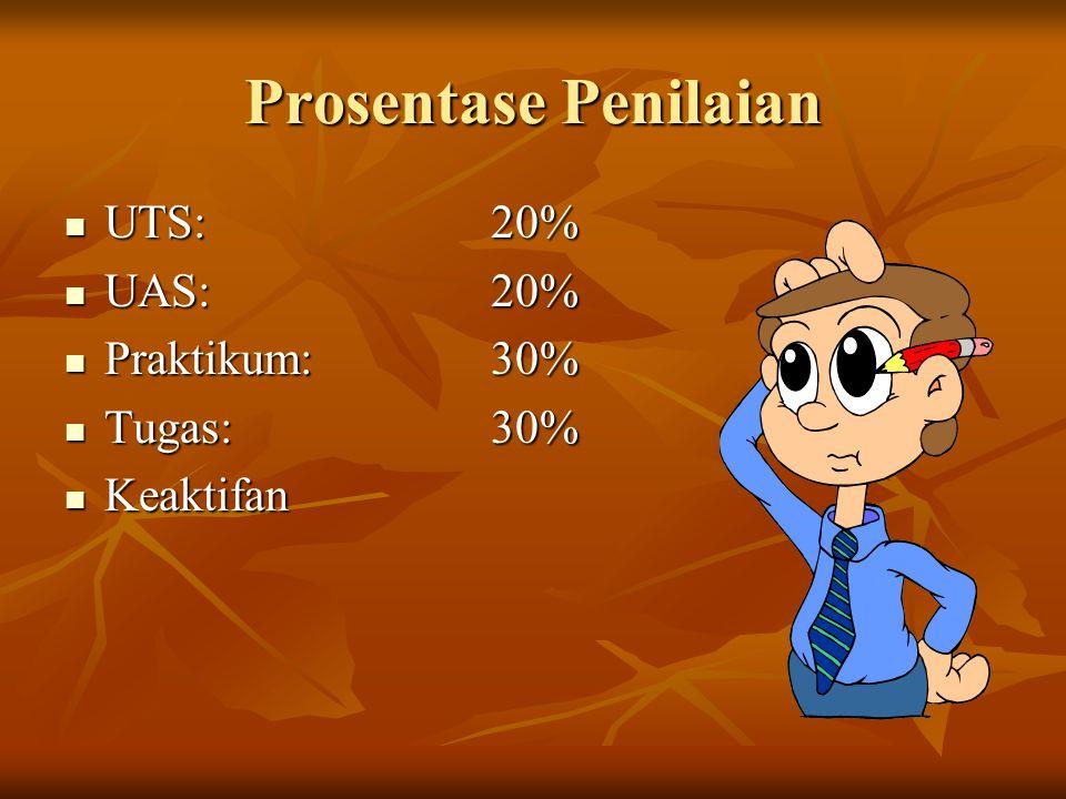 Kriteria Penilaian A: 85 - 100 B: 70 - 84,99 C: 50 - 69,99 D: 30 - 49,99 E: 0 - 29,99