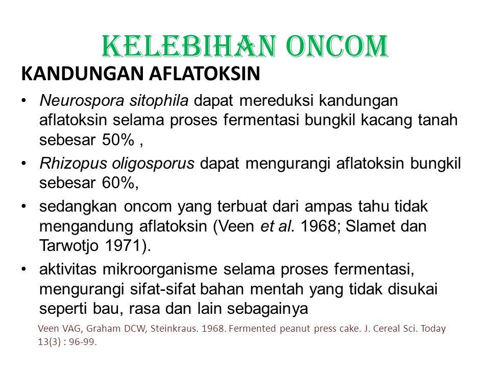Kelebihan Oncom KANDUNGAN AFLATOKSIN Neurospora sitophila dapat mereduksi kandungan aflatoksin selama proses fermentasi bungkil kacang tanah sebesar 50%, Rhizopus oligosporus dapat mengurangi aflatoksin bungkil sebesar 60%, sedangkan oncom yang terbuat dari ampas tahu tidak mengandung aflatoksin (Veen et al.