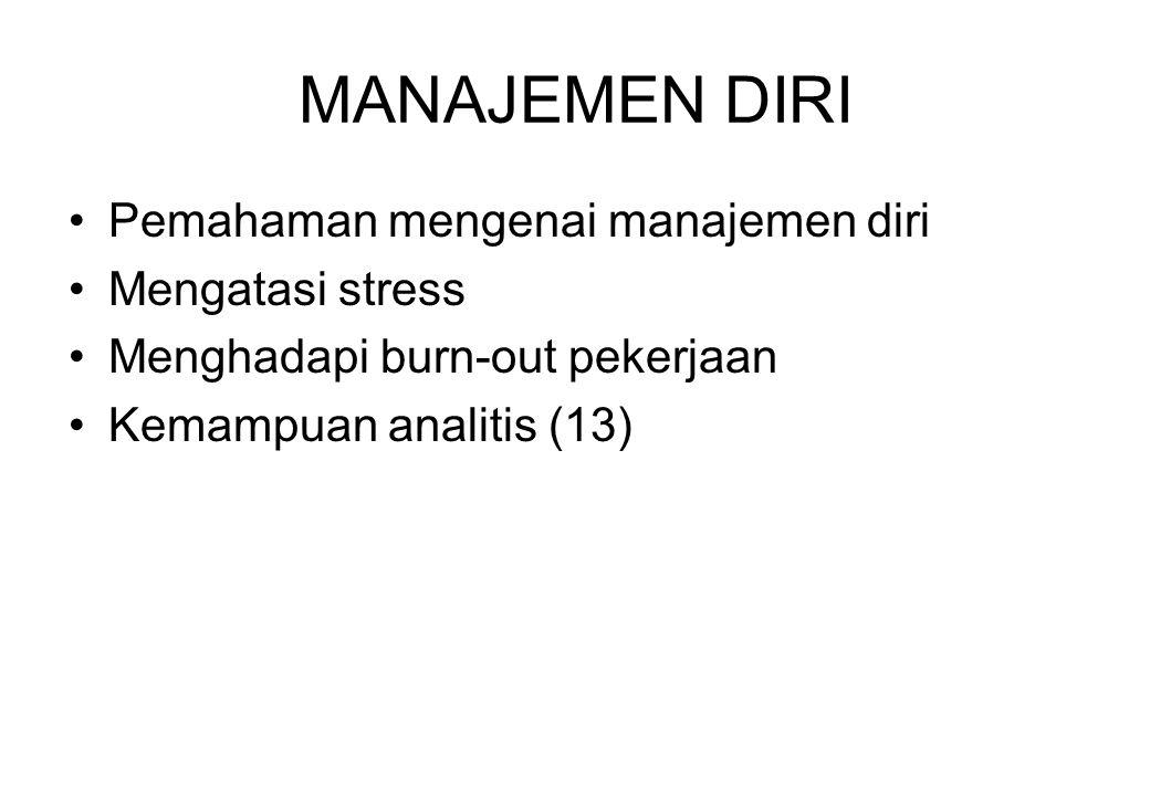 MANAJEMEN DIRI Pemahaman mengenai manajemen diri Mengatasi stress Menghadapi burn-out pekerjaan Kemampuan analitis (13)