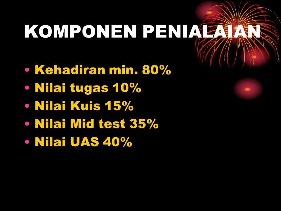 KOMPONEN PENIALAIAN Kehadiran min. 80% Nilai tugas 10% Nilai Kuis 15% Nilai Mid test 35% Nilai UAS 40%