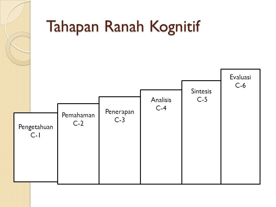 Tahapan Ranah Kognitif Pengetahuan C-1 Pemahaman C-2 Penerapan C-3 Analisis C-4 Sintesis C-5 Evaluasi C-6