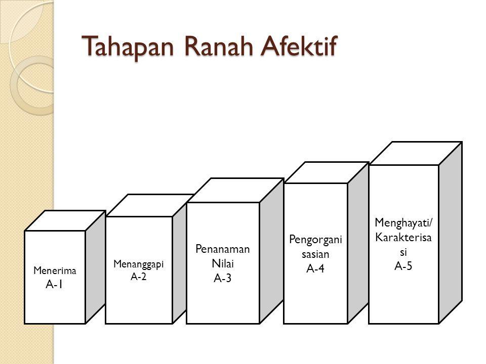 Tahapan Ranah Afektif Menerima A-1 Menanggapi A-2 Penanaman Nilai A-3 Pengorgani sasian A-4 Menghayati/ Karakterisa si A-5