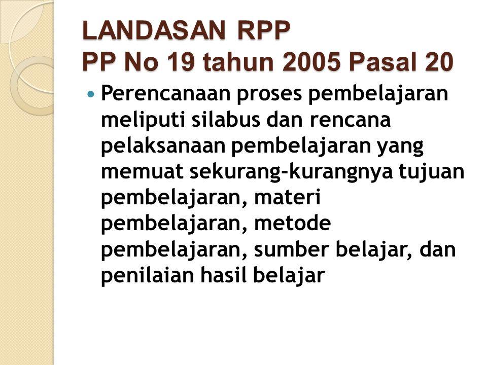 LANDASAN RPP PP No 19 tahun 2005 Pasal 20 Perencanaan proses pembelajaran meliputi silabus dan rencana pelaksanaan pembelajaran yang memuat sekurang-k