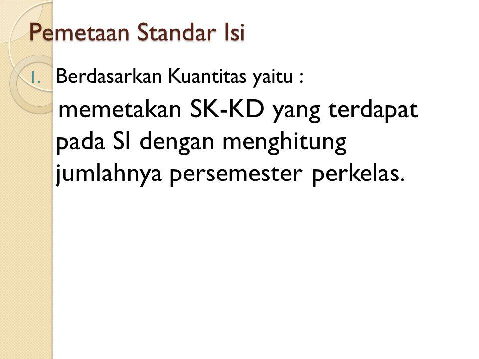 Pemetaan Standar Isi 1. Berdasarkan Kuantitas yaitu : memetakan SK-KD yang terdapat pada SI dengan menghitung jumlahnya persemester perkelas.