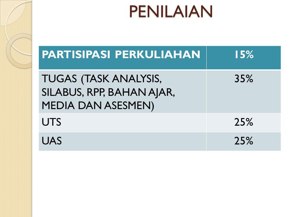 PENILAIAN PARTISIPASI PERKULIAHAN15% TUGAS (TASK ANALYSIS, SILABUS, RPP, BAHAN AJAR, MEDIA DAN ASESMEN) 35% UTS25% UAS25%