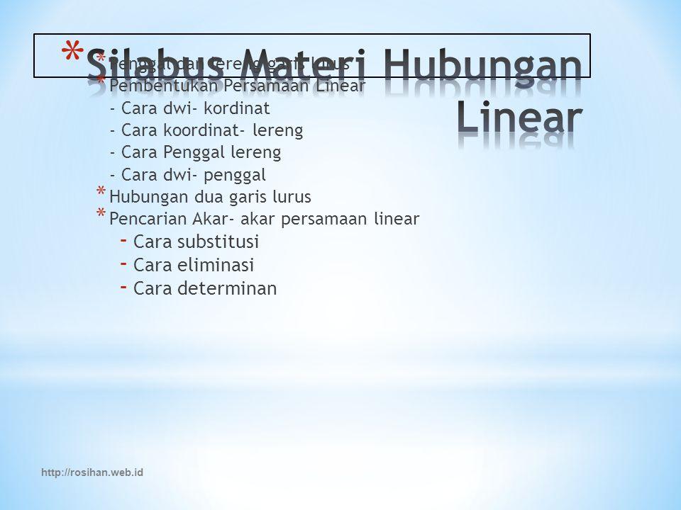 http://rosihan.web.id * Penggal dan lereng garis lurus * Pembentukan Persamaan Linear - Cara dwi- kordinat - Cara koordinat- lereng - Cara Penggal lereng - Cara dwi- penggal * Hubungan dua garis lurus * Pencarian Akar- akar persamaan linear - Cara substitusi - Cara eliminasi - Cara determinan