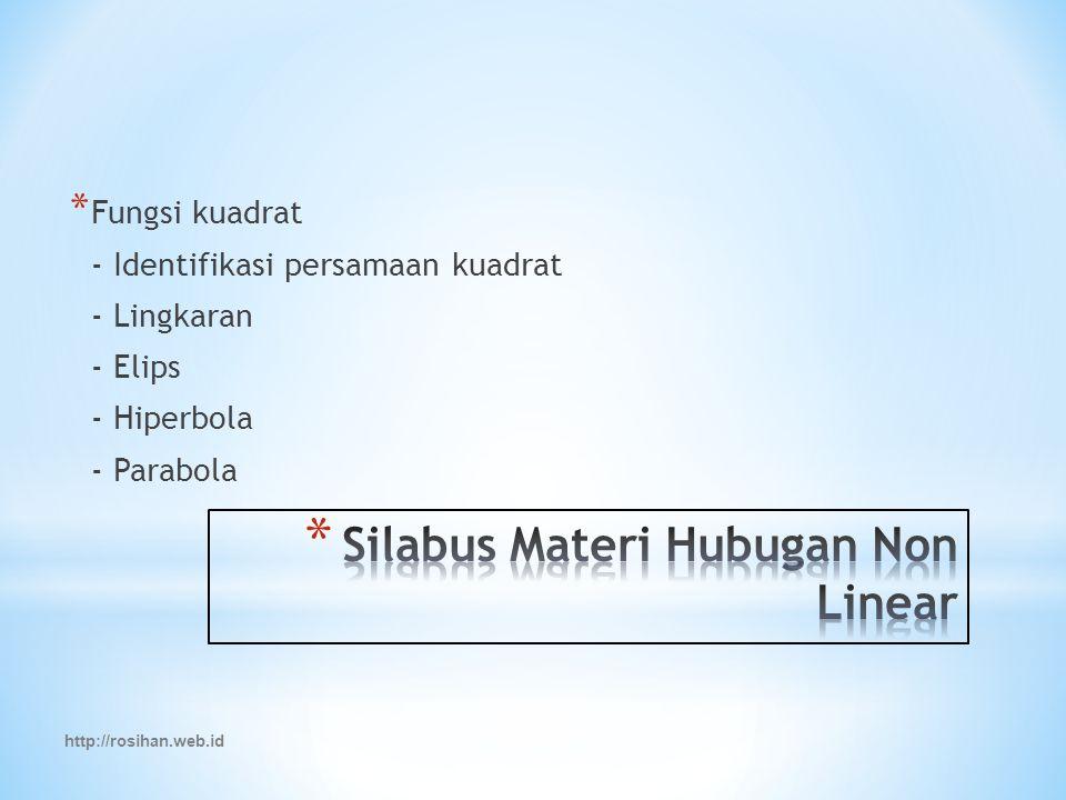 http://rosihan.web.id * Fungsi kuadrat - Identifikasi persamaan kuadrat - Lingkaran - Elips - Hiperbola - Parabola