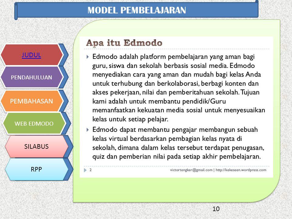 10 JUDUL PENDAHULUAN PEMBAHASAN WEB EDMODO SILABUS RPP MODEL PEMBELAJARAN