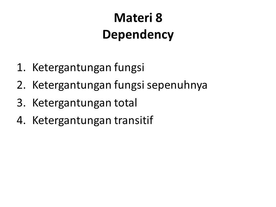 Materi 8 Dependency 1.Ketergantungan fungsi 2.Ketergantungan fungsi sepenuhnya 3.Ketergantungan total 4.Ketergantungan transitif