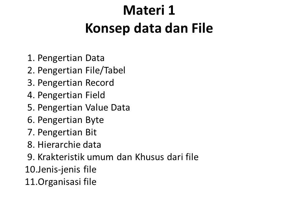 Materi 1 Konsep data dan File 1. Pengertian Data 2. Pengertian File/Tabel 3. Pengertian Record 4. Pengertian Field 5. Pengertian Value Data 6. Pengert