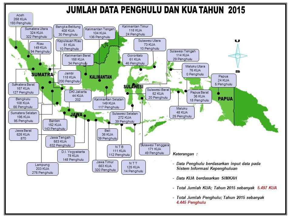 Kalimantan Timur 118 KUA 24 Penghulu Kepulauan Riau 51 KUA 10 Penghulu Riau 149 KUA 94 Penghulu Bali 36 KUA 39 Penghulu Jawa Timur 663 KUA 320 Penghul