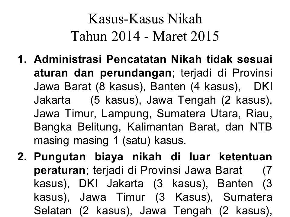 Kasus-Kasus Nikah Tahun 2014 - Maret 2015 1.Administrasi Pencatatan Nikah tidak sesuai aturan dan perundangan; terjadi di Provinsi Jawa Barat (8 kasus