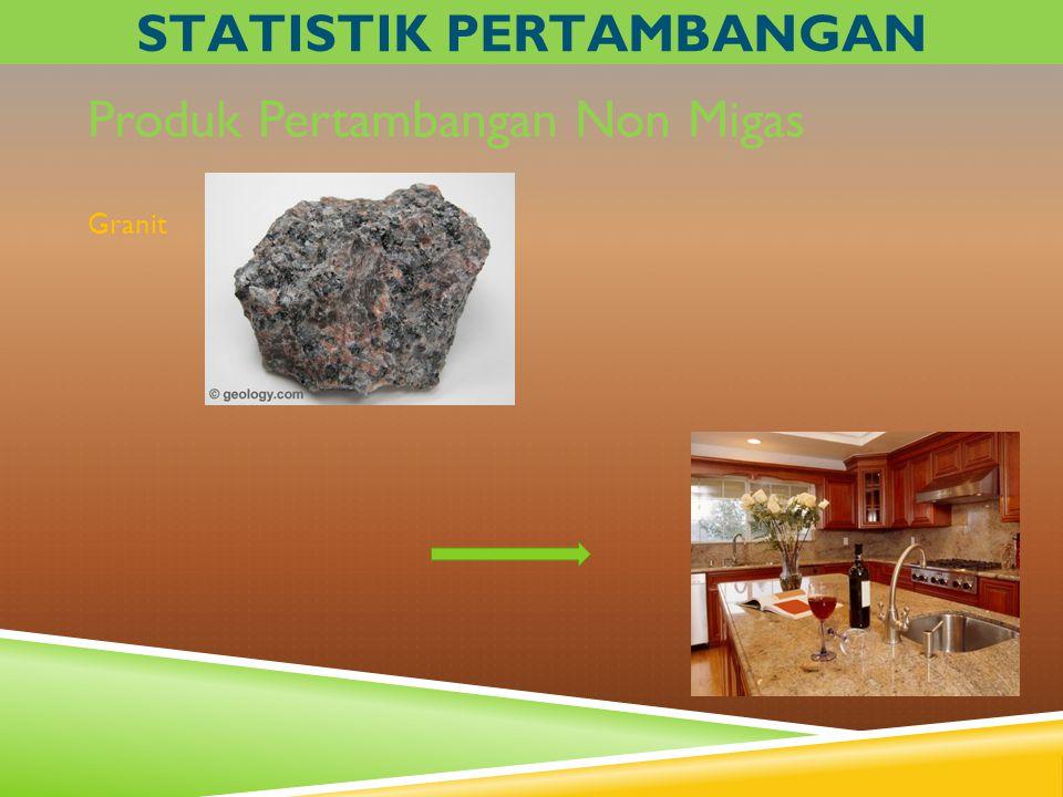 Produk Pertambangan Non Migas Granit STATISTIK PERTAMBANGAN