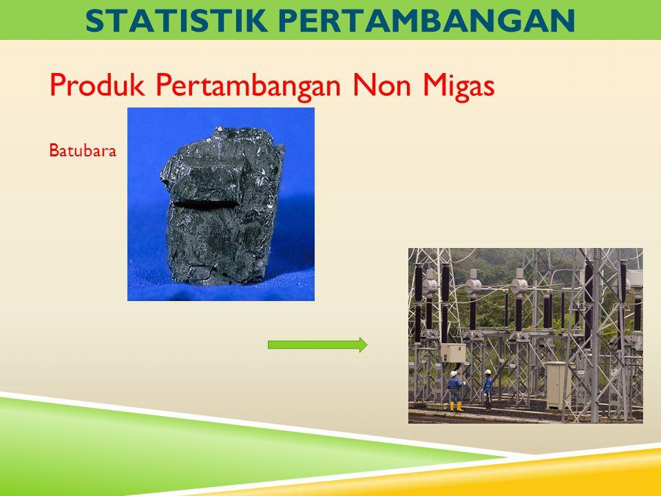 Produk Pertambangan Non Migas Batubara STATISTIK PERTAMBANGAN