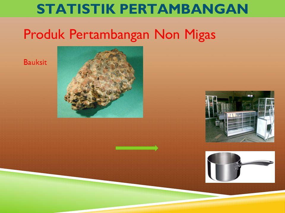 Produk Pertambangan Non Migas Bauksit STATISTIK PERTAMBANGAN