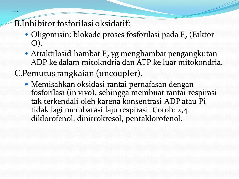 lanjutan B.Inhibitor fosforilasi oksidatif: Oligomisin: blokade proses fosforilasi pada F 0 (Faktor O). Atraktilosid hambat F 0 yg menghambat pengangk
