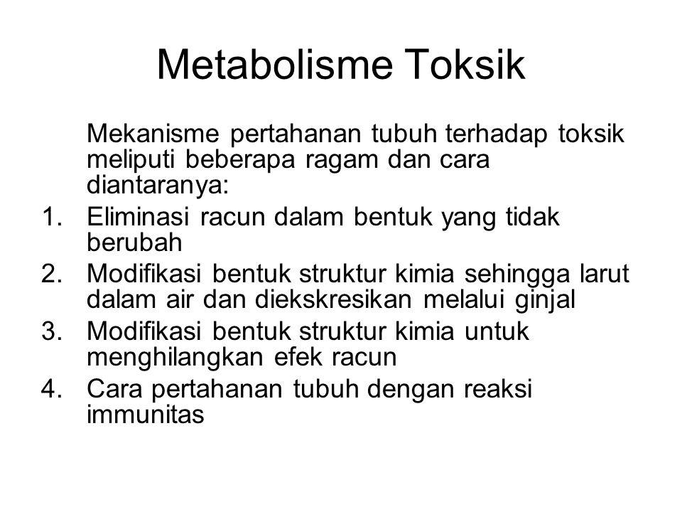 Metabolisme Toksik Mekanisme pertahanan tubuh terhadap toksik meliputi beberapa ragam dan cara diantaranya: 1.Eliminasi racun dalam bentuk yang tidak