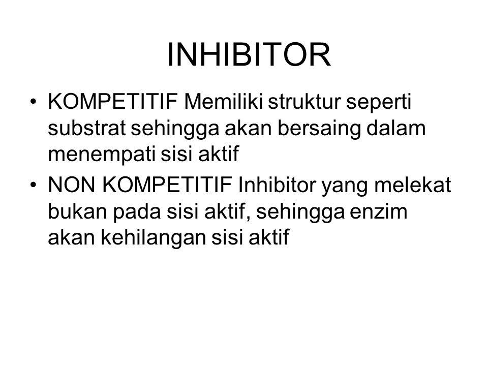 INHIBITOR KOMPETITIF Memiliki struktur seperti substrat sehingga akan bersaing dalam menempati sisi aktif NON KOMPETITIF Inhibitor yang melekat bukan