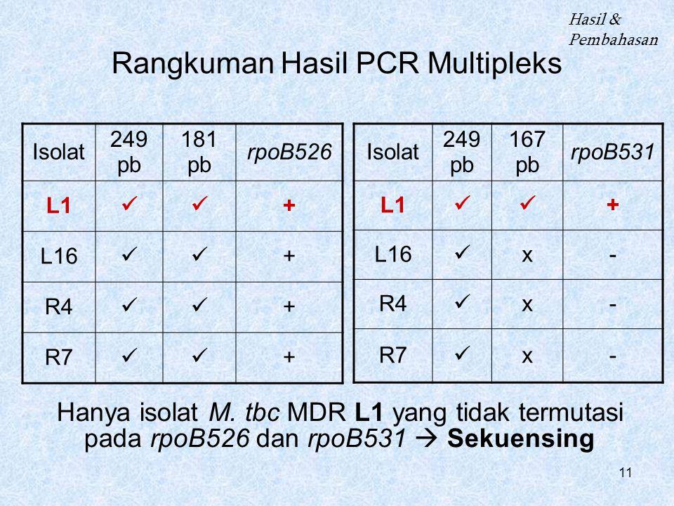 11 Rangkuman Hasil PCR Multipleks Hanya isolat M. tbc MDR L1 yang tidak termutasi pada rpoB526 dan rpoB531  Sekuensing Hasil & Pembahasan Isolat 249
