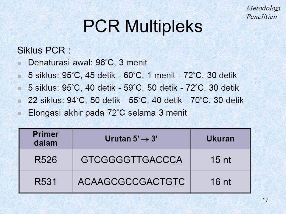 17 PCR Multipleks Primer dalam Urutan 5'  3' Ukuran R526GTCGGGGTTGACCCA15 nt R531ACAAGCGCCGACTGTC16 nt Siklus PCR : Denaturasi awal: 96°C, 3 menit 5 siklus: 95°C, 45 detik - 60°C, 1 menit - 72°C, 30 detik 5 siklus: 95°C, 40 detik - 59°C, 50 detik - 72°C, 30 detik 22 siklus: 94°C, 50 detik - 55°C, 40 detik - 70°C, 30 detik Elongasi akhir pada 72°C selama 3 menit Metodologi Penelitian