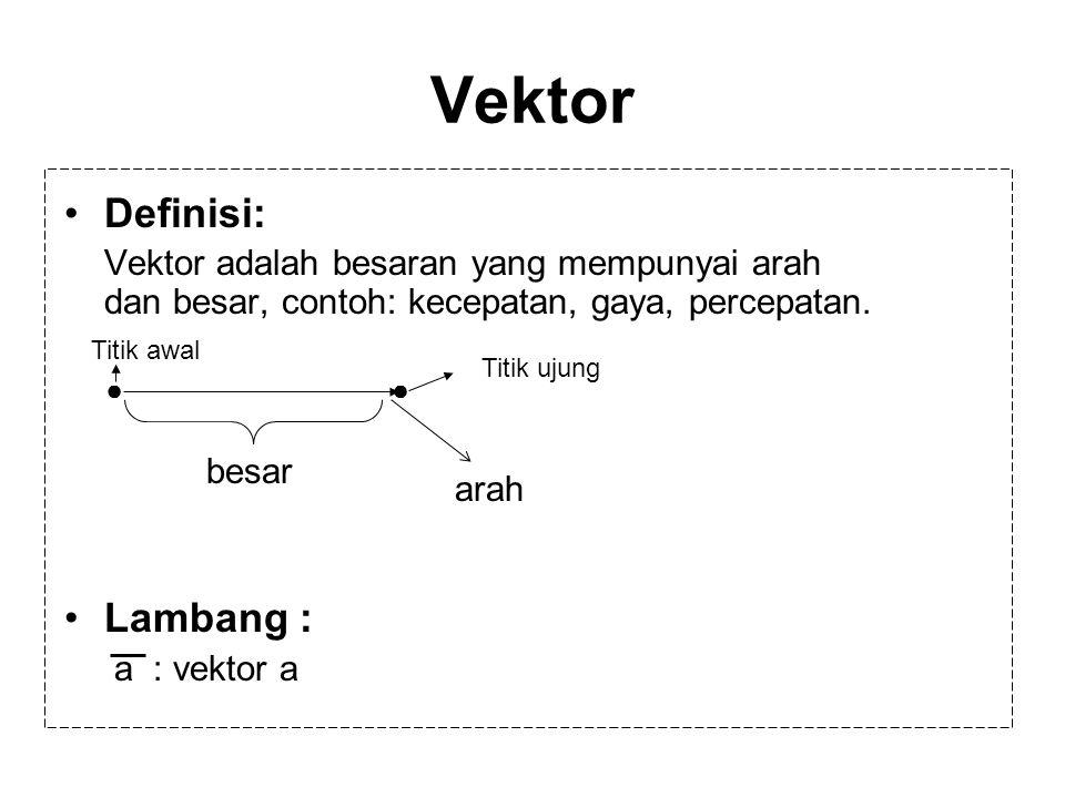Vektor Definisi: Vektor adalah besaran yang mempunyai arah dan besar, contoh: kecepatan, gaya, percepatan. ● ● Lambang : a : vektor a besar arah Titik
