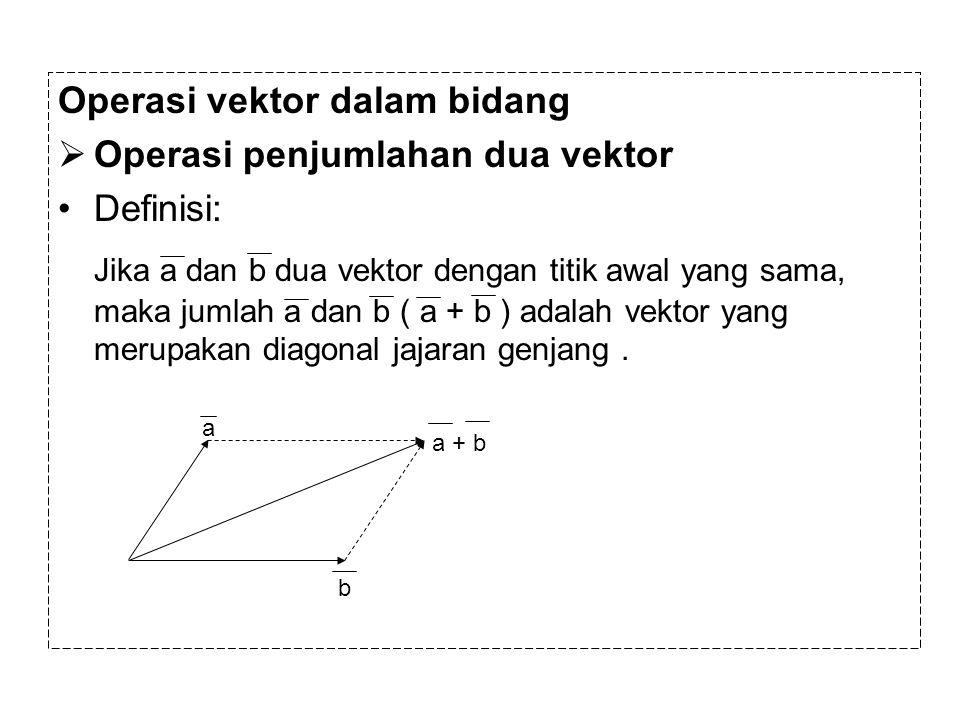 Operasi vektor dalam bidang  Operasi penjumlahan dua vektor Definisi: Jika a dan b dua vektor dengan titik awal yang sama, maka jumlah a dan b ( a +