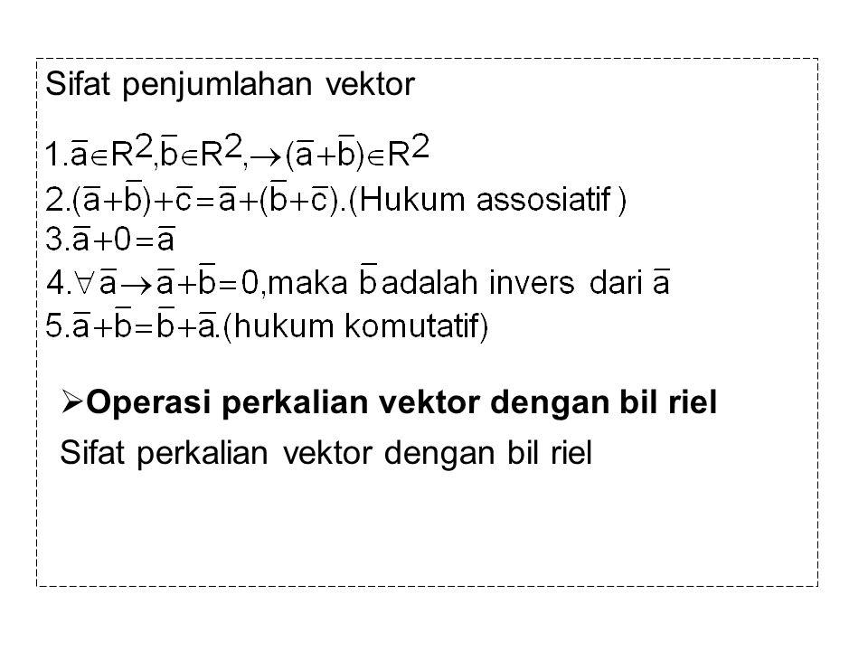 Sifat penjumlahan vektor  Operasi perkalian vektor dengan bil riel Sifat perkalian vektor dengan bil riel