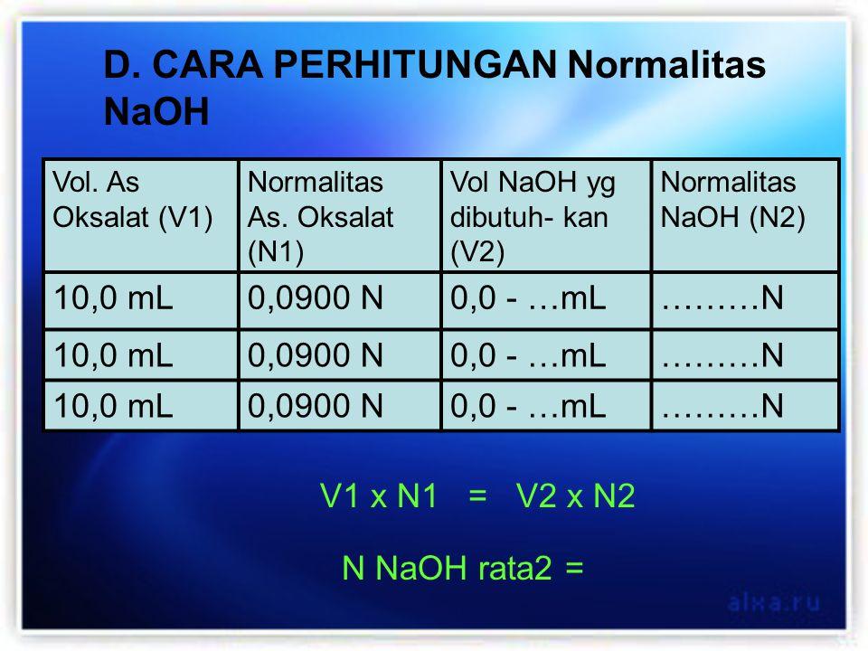 D. CARA PERHITUNGAN Normalitas NaOH Vol. As Oksalat (V1) Normalitas As. Oksalat (N1) Vol NaOH yg dibutuh- kan (V2) Normalitas NaOH (N2) 10,0 mL0,0900