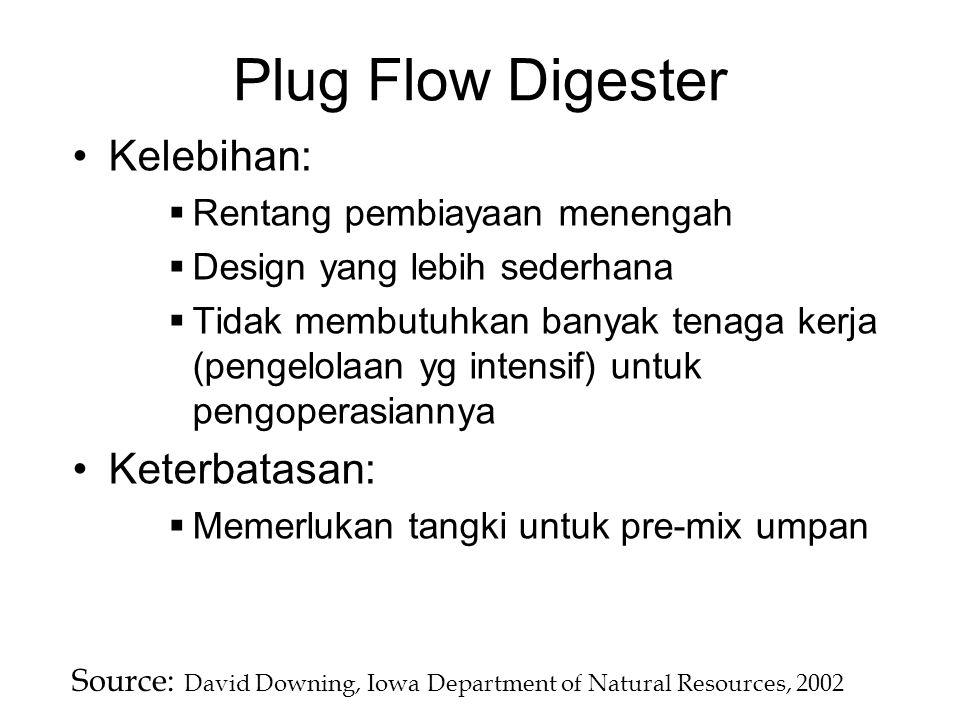 Kelebihan:  Rentang pembiayaan menengah  Design yang lebih sederhana  Tidak membutuhkan banyak tenaga kerja (pengelolaan yg intensif) untuk pengoperasiannya Keterbatasan:  Memerlukan tangki untuk pre-mix umpan Source: David Downing, Iowa Department of Natural Resources, 2002 Plug Flow Digester