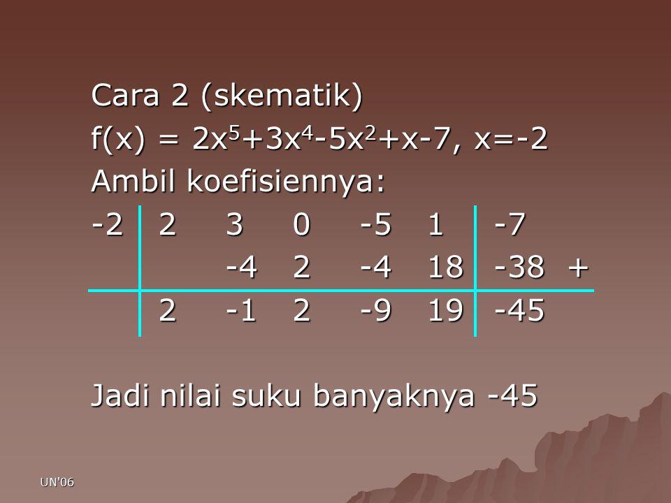 UN'06 Cara 2 (skematik) f(x) = 2x 5 +3x 4 -5x 2 +x-7, x=-2 Ambil koefisiennya: -2230-51-7 -42-418-38 + 2-12-919-45 Jadi nilai suku banyaknya -45